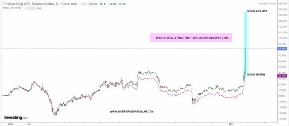 NOKIA-EFECTO-WSB% - Vistazo técnico a  Ericsson y Nokia
