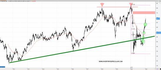 citigroup-15-enero-2021% - Citigroup otro banco  que publica resultados, no son buenos pero no son malos