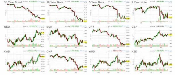 19-marzo-futuros-3% - Los distintos futuros antes del cierre de hoy