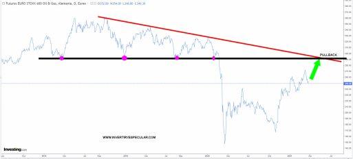 ENERGIA-EUROPA-25-MARZO-2021% - Lo mejor que ve Morgan Stanley de Europa (II)