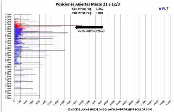 OPCIONES-SP-2-17-MARZO-2021% - Todo en orden y listo para el cierre de vencimiento