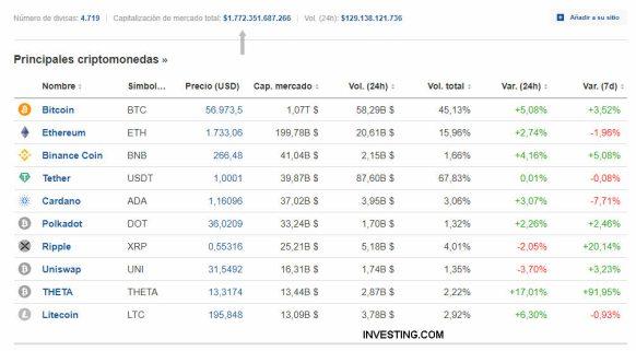 TOP-CRIPTO-24-MARZO% - Top ten cripto ahora mismo