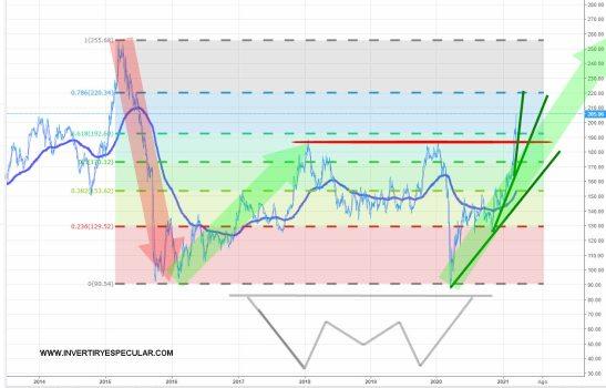 VOLKSWAGEN-16-MARZO-2021% - Tocata y fuga de Volkswagen
