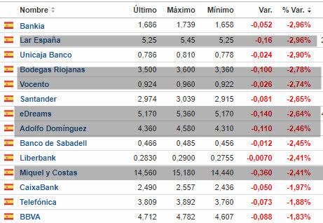 cierra-banca-9-marzo% - La banca española ayer dio la nota