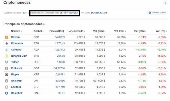 criptos-17-marzo-2021% - Coinbase puede ser la salida a bolsa del año
