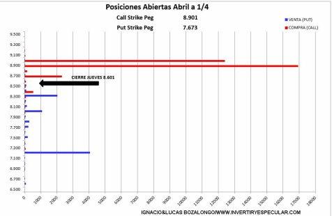 MEFF-6-ABRIL-2021% - Bloqueo institucional a los 9000 de Ibex