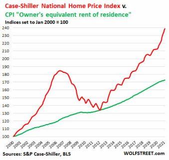 burbuja-inmo-1% - El otro boom no es bursátil está en bienes raíces