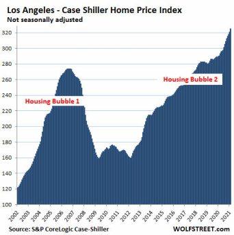 burbuja-inmo-2% - El otro boom no es bursátil está en bienes raíces