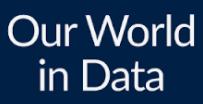 logotipo-Our-World-In-Data% - ¿Casualidad o ciencia predictiva?
