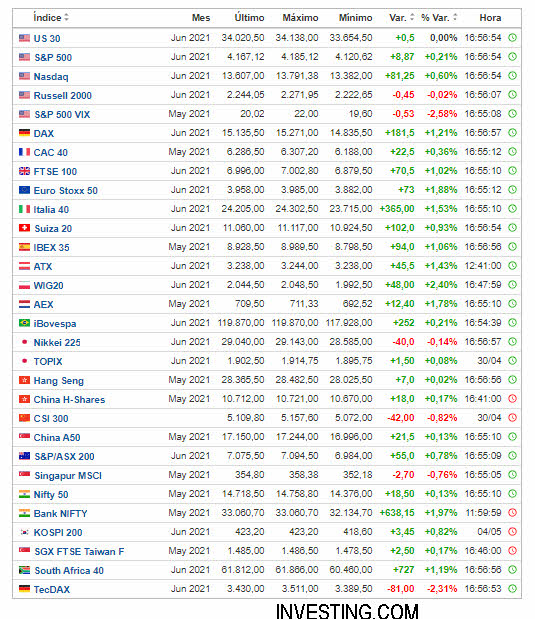 FUTUROS-5-MAYO% - El mercado sacó la goma y borró la sesión de ayer
