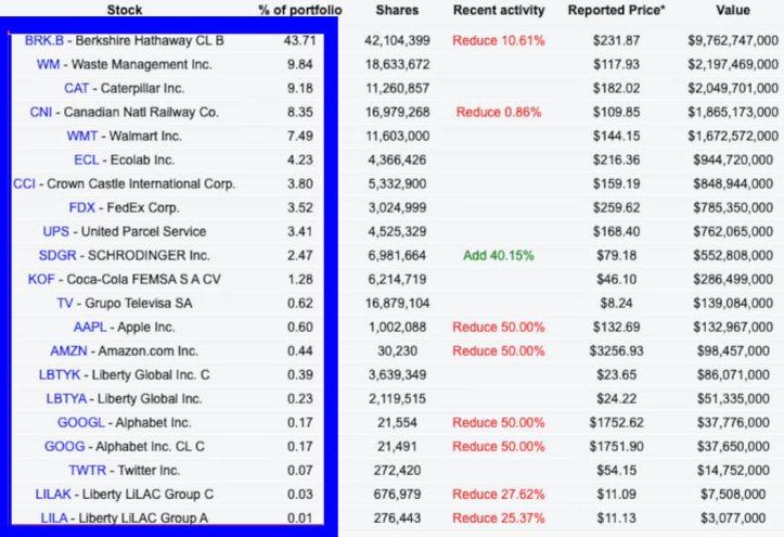 cartera-bill-gates-3-mayo% - ¿Qué no tiene descontado ya Microsoft en su gráfico?