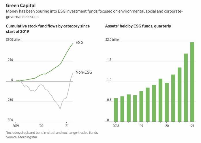 evolucion-de-fondos-esg-28-mayo% - Señores si no es ESG no compren ningún producto de inversión colectiva