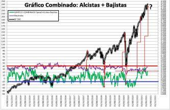 2021-06-03-10_51_24-SENTIMIENTO-DE-MERCADO-SP-500-Excel% - SENTIMIENTO DE MERCADO 02/06/2021