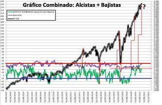 2021-06-10-10_53_00-SENTIMIENTO-DE-MERCADO-SP-500-Excel% - SENTIMIENTO DE MERCADO 09/06/2021