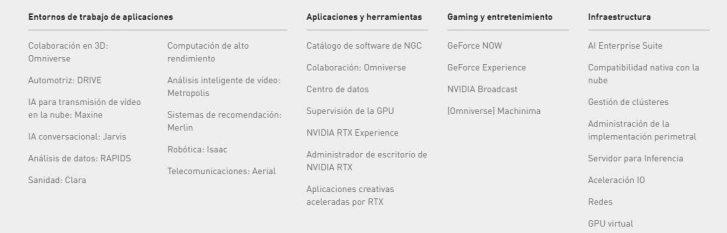 """NVIDIA-SOFTWARE% - NVIDIA es una BBC:  buena, bonita y """"cara"""""""