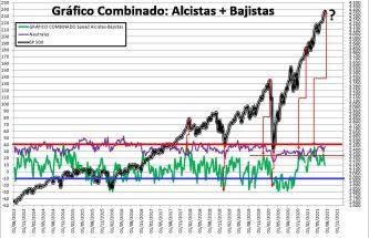 2021-07-15-11_48_41-SENTIMIENTO-DE-MERCADO-SP-500-Excel% - SENTIMIENTO DE MERCADO 14/07/2021