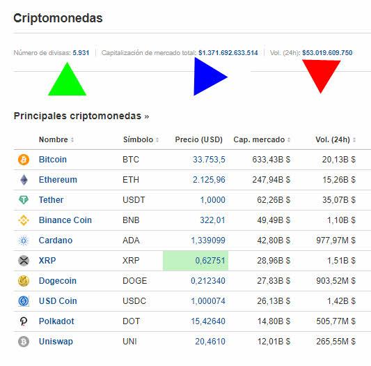 25-julio-cripto% - Rentablidad anual principales futuros y vistazo a criptodivisas