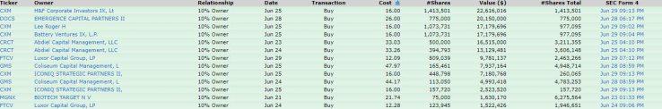 insiders-compran-1-julio% - Y los Walton (Walmart) vendiendo
