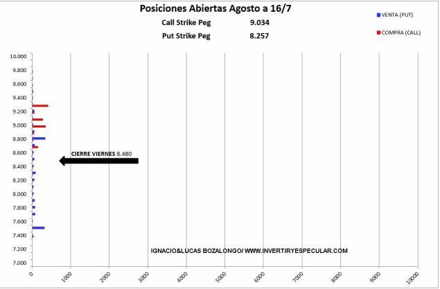 meff-19-julio-2021% - En Ibex los institucionales vuelven a pasar palabra