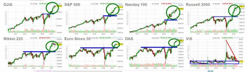 mercados-2-julio% - Las bolsas siguen en subida libre