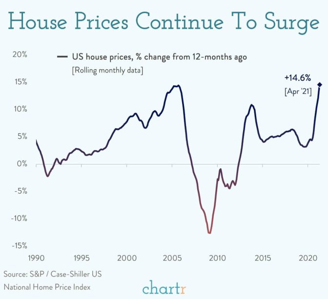 recuperacion-de-la-vivienda-en-eeuu% - La crisis subprime ya no es más que un luctuoso recuerdo financiero