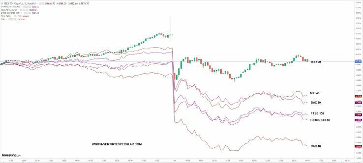 EUROPA-5-MINUTOS-19-AGOSTO% - El Ibex se está portando muy bien