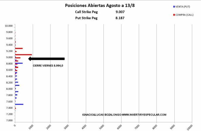 MEFF-16-AGOSTO-2016% - Parece que ya certifican el vencimiento mensual del Ibex