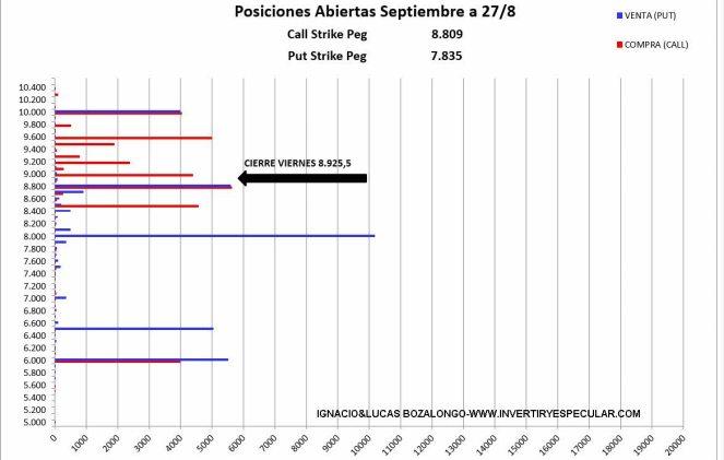 MEFF-30-AGOSTO-2021% - Ibex, última semana intrascendente en la negociación en MEFF