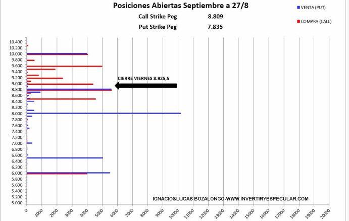 MEFF-30-AGOSTO-2021% - Por qué está tan refrenado el IBEX