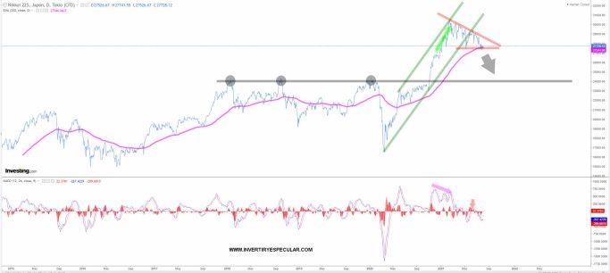 nikkei-6-agosto-2021% - La RV japonesa despierta más temor  que ilusión