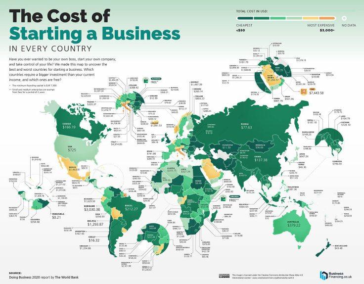 paises-para-abrir-un-negocio% - ¿Qué país es el más barato para iniciar un negocio?