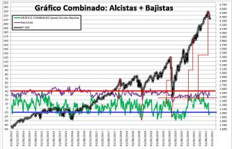 2021-09-30-11_54_36-SENTIMIENTO-DE-MERCADO-SP-500-Excel% - SENTIMIENTO DE MERCADO 29/09/2021