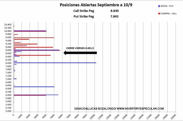 MEFF-13-SEPTIEMBRE-2021% - El Ibex ya tiene finiquitado el vencimiento de septiembre
