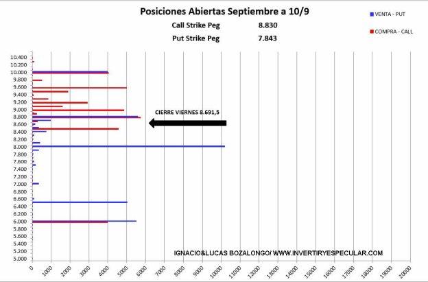 MEFF-13-SEPTIEMBRE-2021% - Los institucionales no tocaron bola el viernes en IBEX