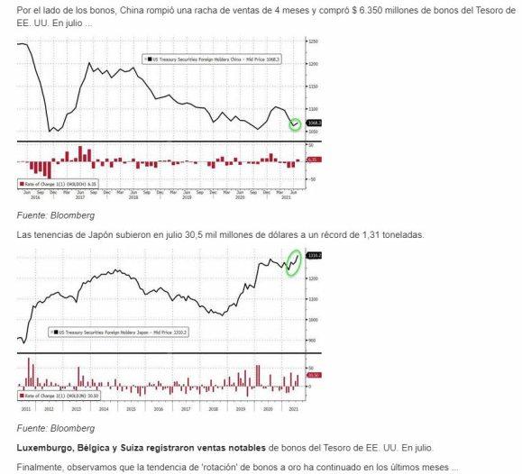 compra-bonos-china-y-japon% - Extranjeros venden RV EEUU y compran bonos
