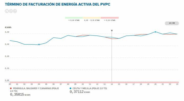 jpp1% - Trilerismo energético