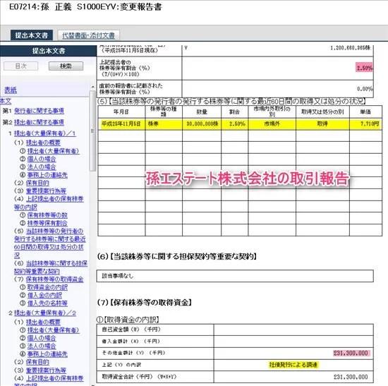 孫エステート株式会社-ソフトバンク株