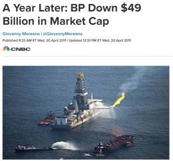 forudsige olie prisen