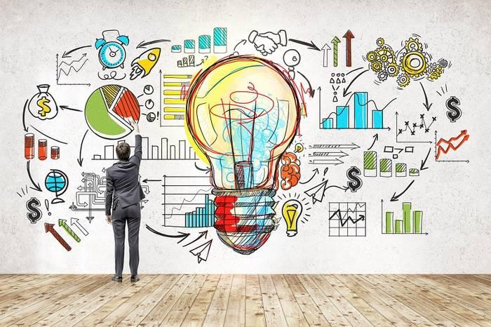 ideea de afacere, idei de afaceri, intelegerea mediului de afaceri