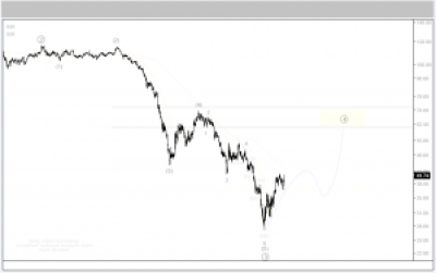 ukoil.Cycle_.Daily_.10.04.2016-1