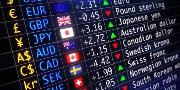 Wechselkurs Forex