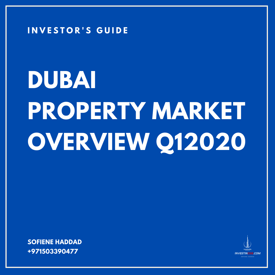 Covid19's impact on Dubai Real Estate Market