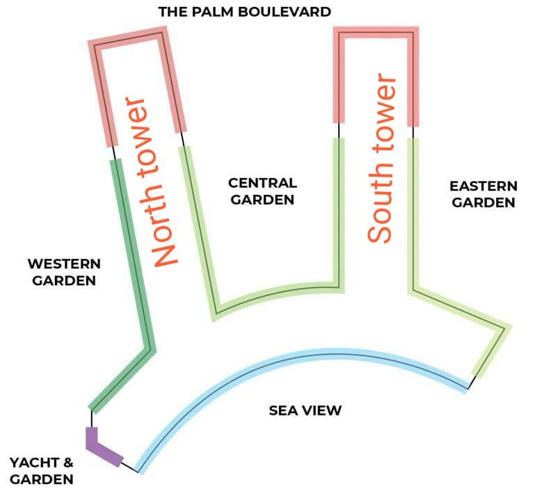Seven Palm