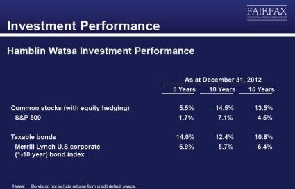 Fairfax investment returns 2012