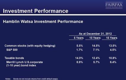 Fairfax investment returns 2012