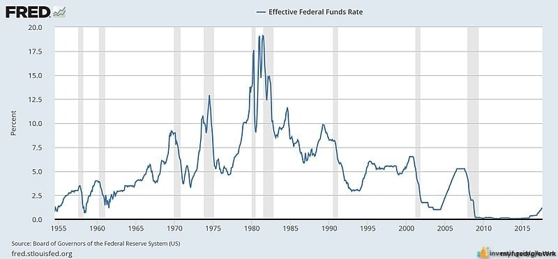 federal funds rate.jpg