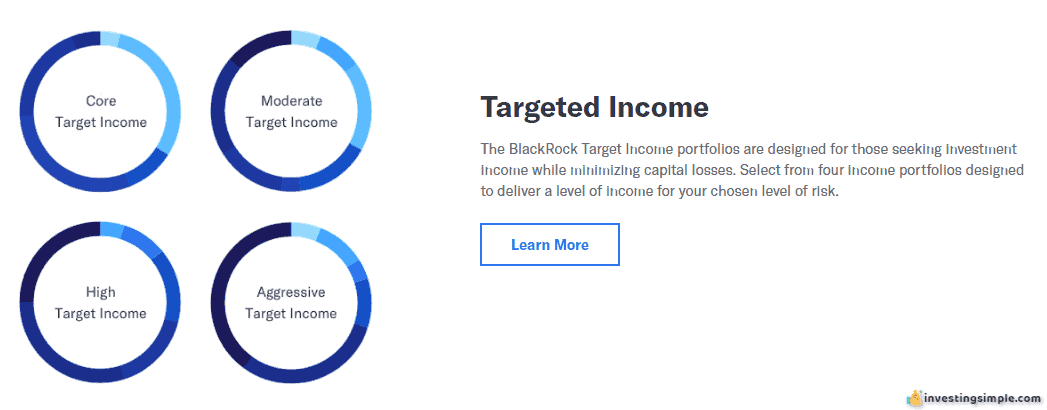 blackrock target income fund