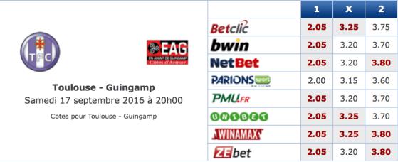 Pronostic investirparissportifs.com - Investir paris sportifs Toulouse Guingamp