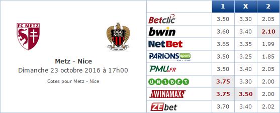 Pronostic investirparissportifs.com - Investir paris sportifs Metz Nice