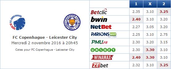 Pronostic investirparissportifs.com - Investir paris sportifs Copenhague Leicester